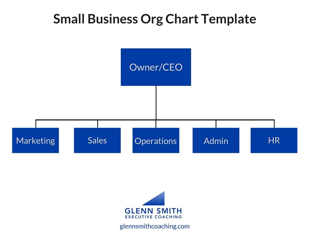 Small Business Org Chart